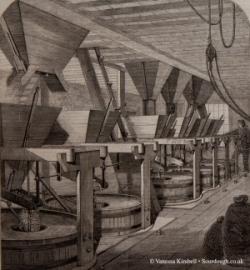 1879 – Milling corn – UK