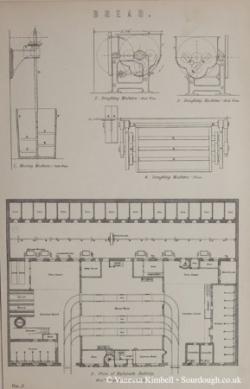 1890 – Hyde Park bakery plan – UK