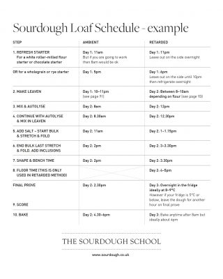 Sourdough Loaf Schedule FRONT