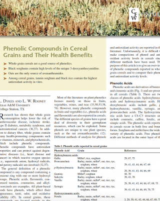 phenolic compounds in wheat